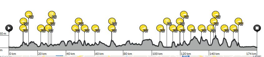 TourofFlanders profile