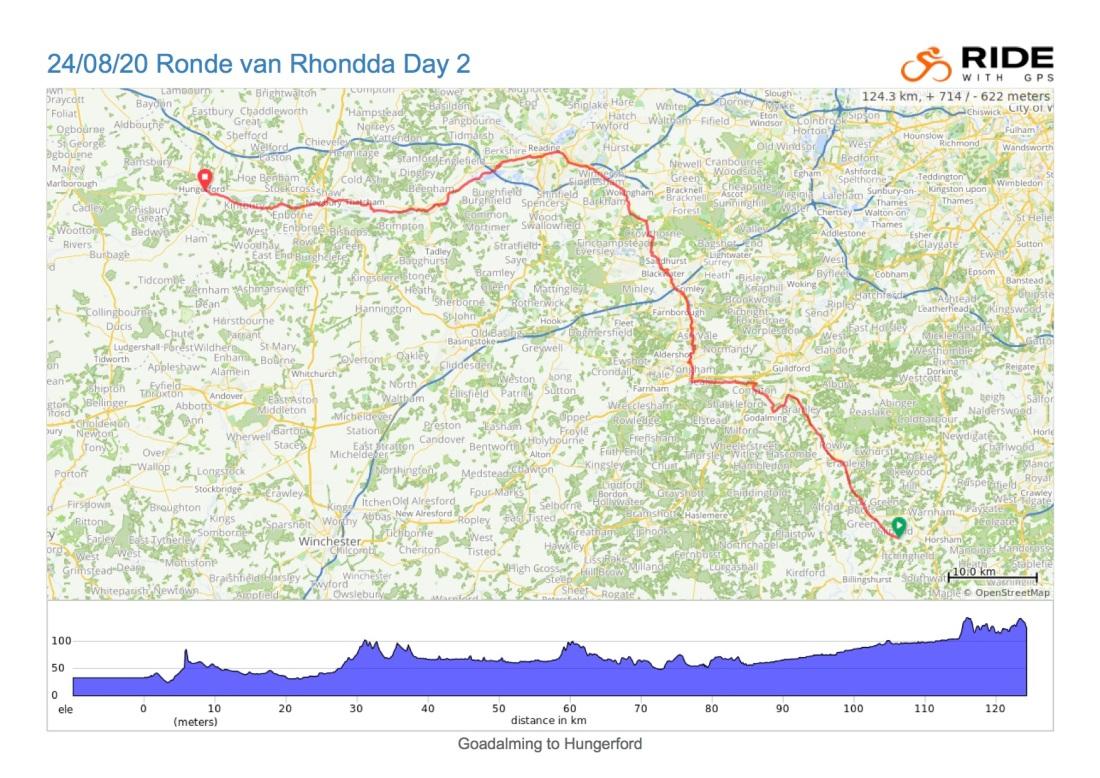 24-08-20_Ronde_van_Rhondda_Day_2